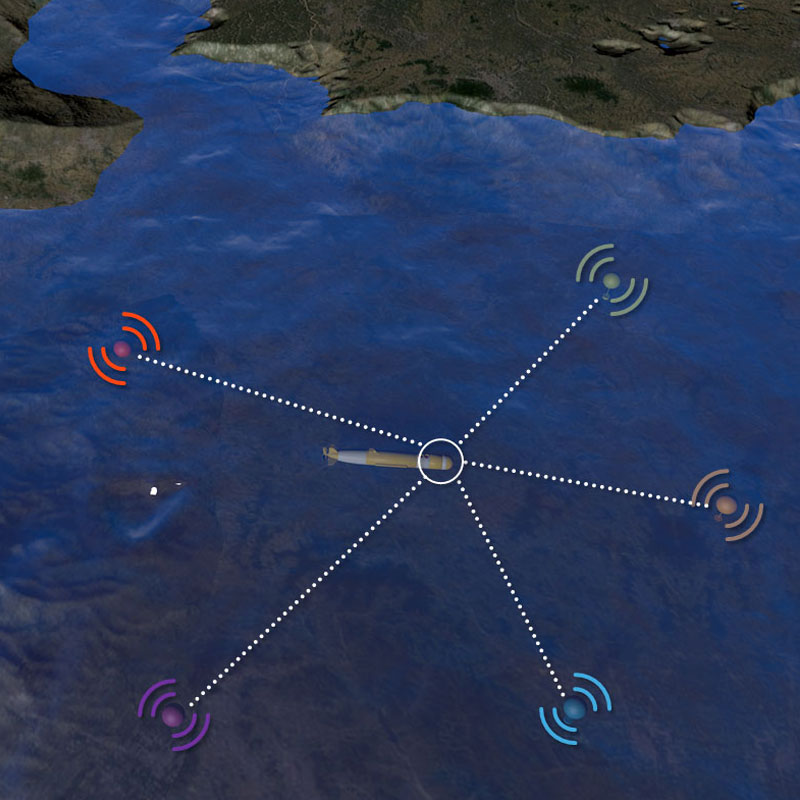 Positioning System for Deep Ocean Navigation (POSYDON)